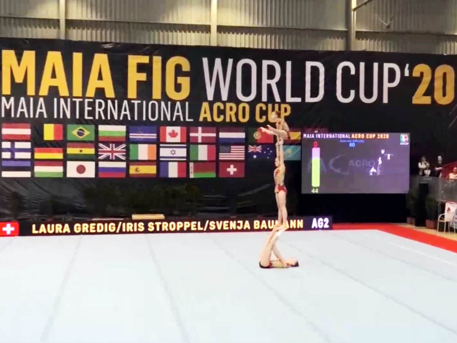 Maia International Acro Cup 2020 – Rückblick