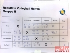 volleyball-karl-pollet-turnier-dietlikon-17_04